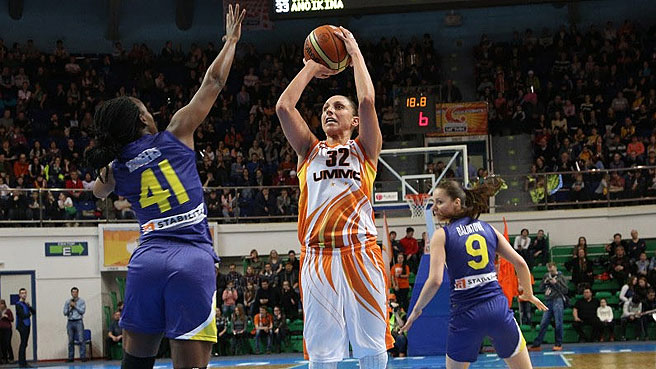 Club Profile: UMMC Ekaterinburg